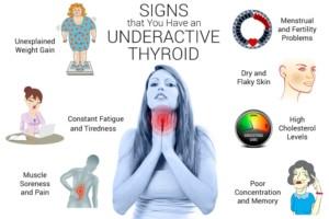 Underactive Thyroid Symptoms